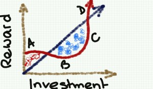 An alternative view of the ROI from wine education